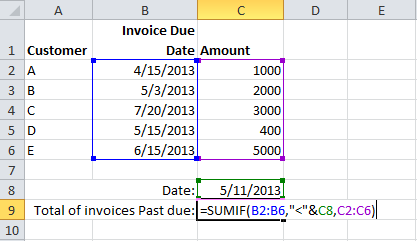 excel 2013 formulas & functions inside out pdf