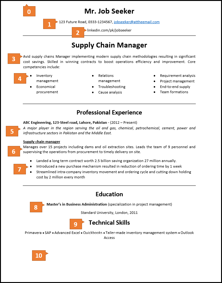what an excellent cv looks like and know the reasons why  - jobs  vacancies