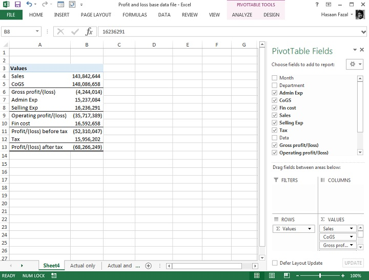 budget vs actual analyzing profit and loss statements in excel
