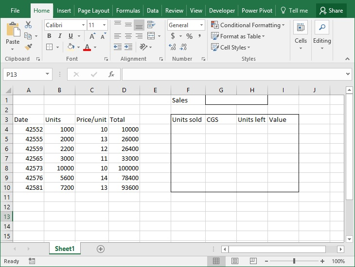 FIFO Inventory Valuation in Excel using Data Tables - How To