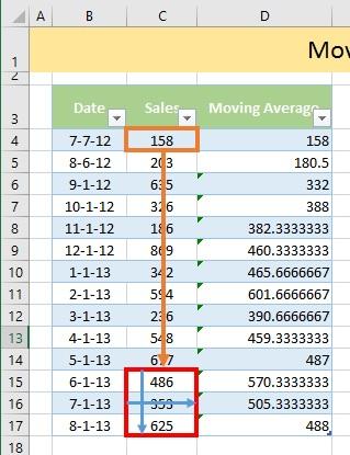 moving average offset